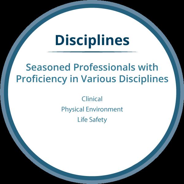 Disciplines-8-23-21