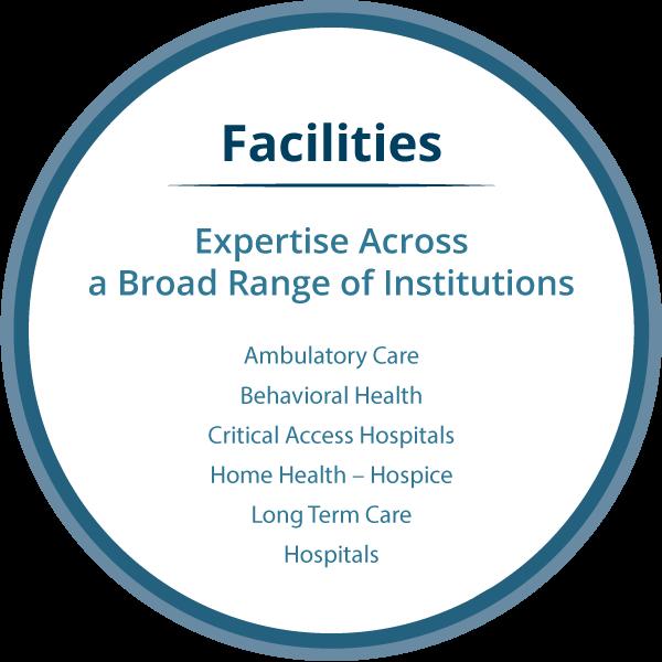 Facilities-8-23-21
